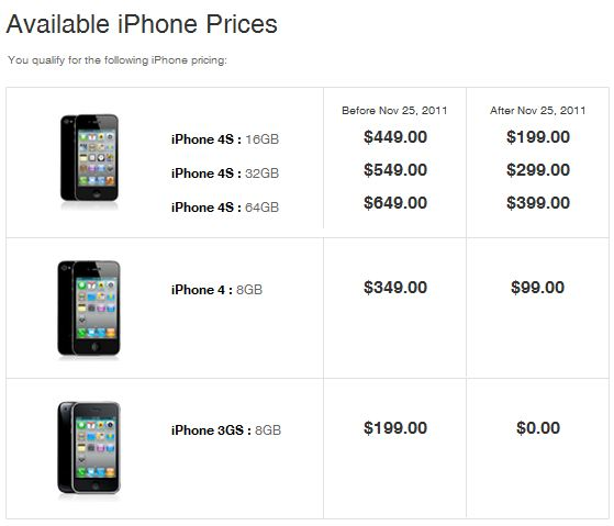 Iphone+4g+price+in+usa+without+contract